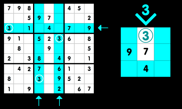 Sudoku Method Intersections